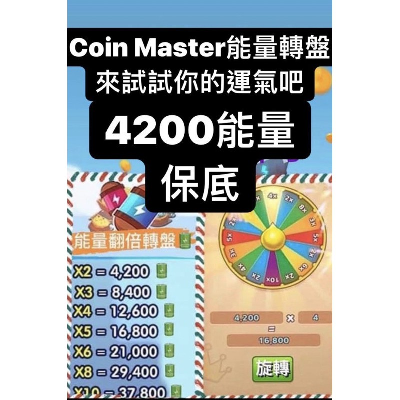 coin master超值轉盤