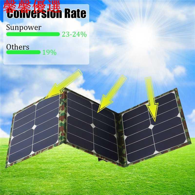 🌸馨馨戶外優選🌸SUNPOWER 晶片 100W太陽能折疊包 單晶太陽能板 戶外充電包充電電腦手機充電--寶充電器