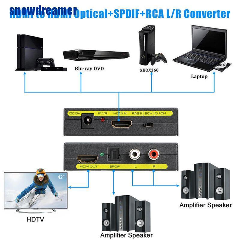 [Sndr] 1080P HDMI 轉 HDMI 光學 + SPDIF + RCA L / R 提取器轉換器音頻分配器