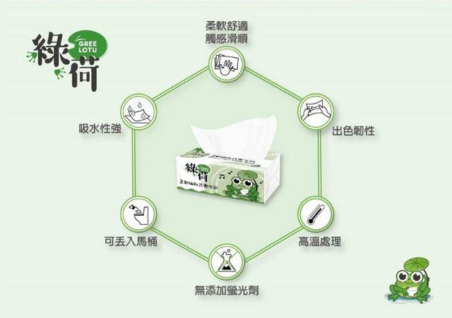 長期供應-綠荷柔韌抽取式花紋衛生紙100抽*112包
