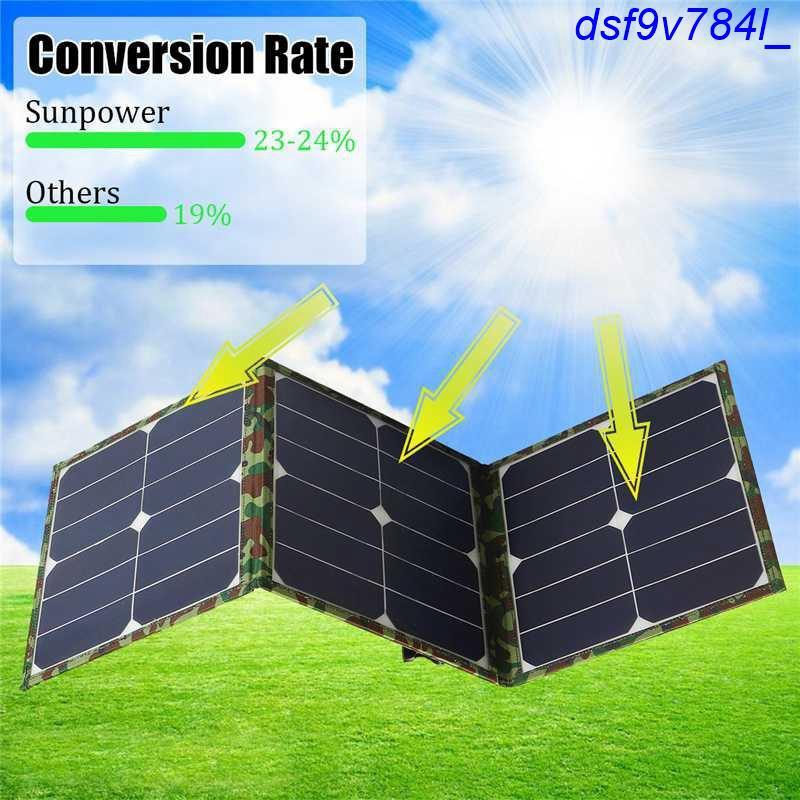 【ANNA戶外】SUNPOWER 晶片 100W太陽能折疊包 單晶太陽能板 戶外充電包充電電腦手機充電--寶充電器ljh