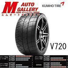 KUMHO 錦湖 ECSTA V720 205/50/15 輪胎