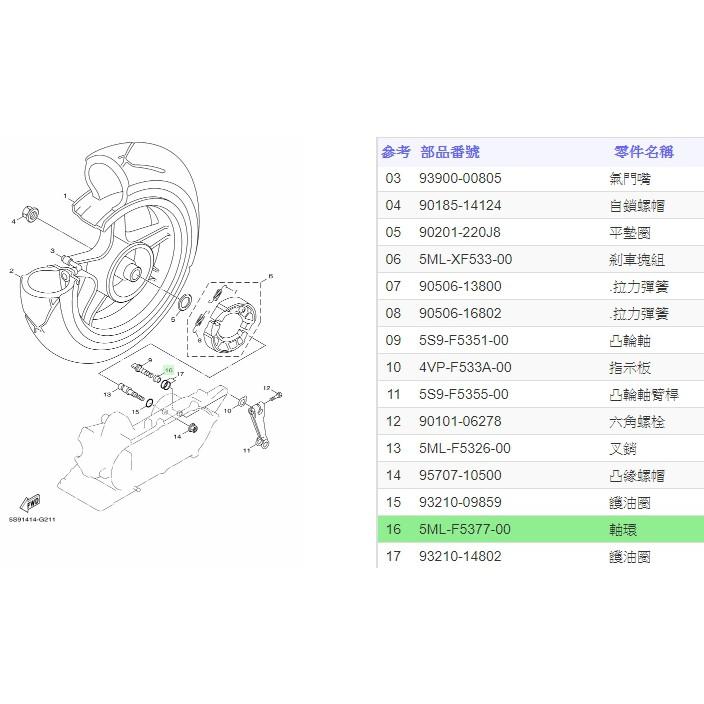 俗俗賣YAMAHA山葉原廠軸環 勁戰 新勁戰 BWS X 滑胎版 噴射 125 後輪軸環 料號:5ML-F5377-00