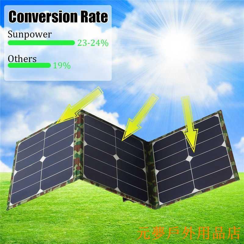 台灣現貨SUNPOWER 晶片 100W太陽能折疊包 單晶太陽能板 戶外充電包充電電腦手機充電-
