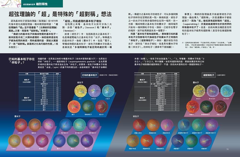 超弦理論與支配宇宙萬物的數學式/日本Newton Press eslite誠品
