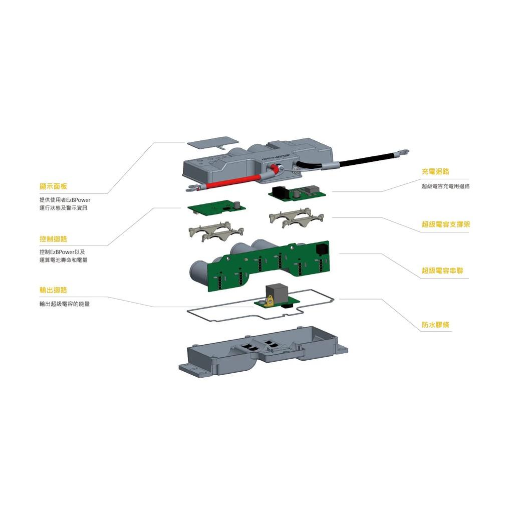 EzPower汽車永久電池系統配件(請私訊了解內容唷!)