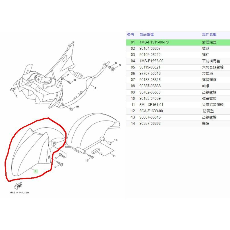 俗俗賣YAMAHA山葉原廠 前擋泥蓋 白色 三代 新勁戰 125 前土除 料號:1MS-F1511-01-P0