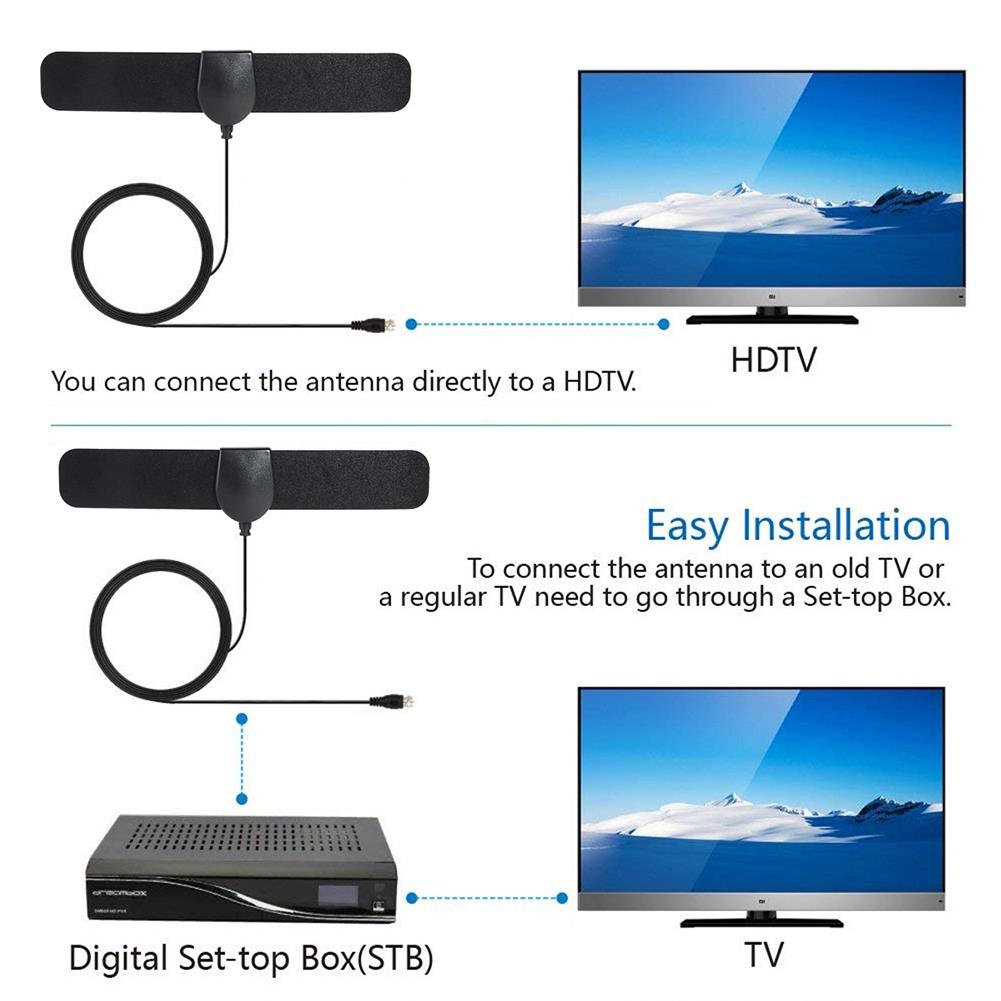 25英里1080P範圍天線電視數字高清4K天線室內高清電視ATSC