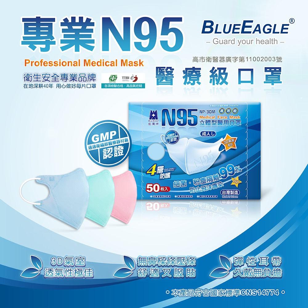 【藍鷹牌】台灣製 立體型防塵/醫療口罩 全尺寸 50入/盒 (藍/綠/粉) NP-3D
