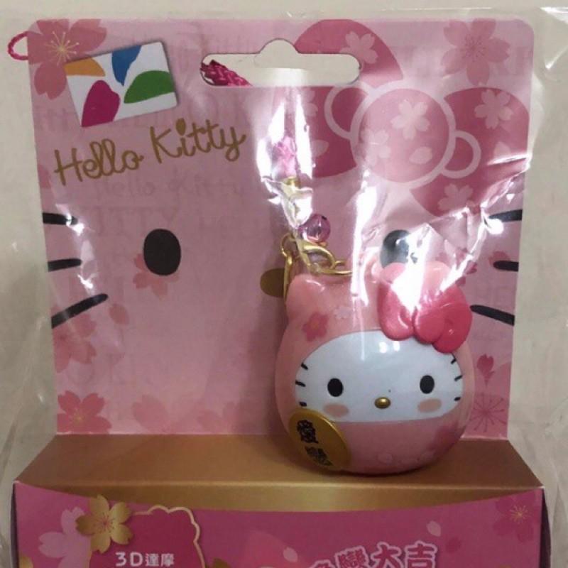 Hello Kitty達摩悠遊卡 匯款再優惠