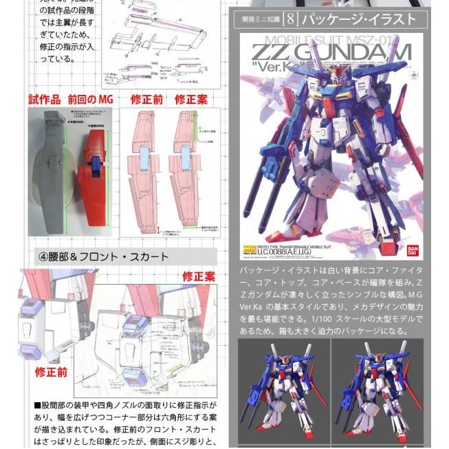 BANDAI 1/100 MG ZZ鋼彈 Ver.ka