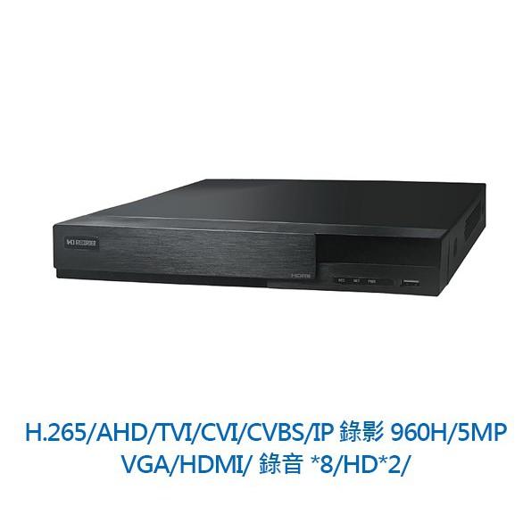 監控主機 昇銳 HK-6321 5合1 16路 DVR 監視器 AHD CVI 5MP 960H