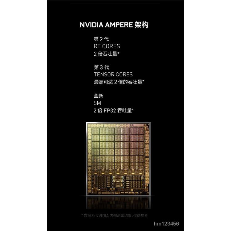 【新品上架,限時優惠】下單諮詢戰斧GeForce RTX 3080 Ti 12G 1665MHz 電競遊戲獨立顯卡
