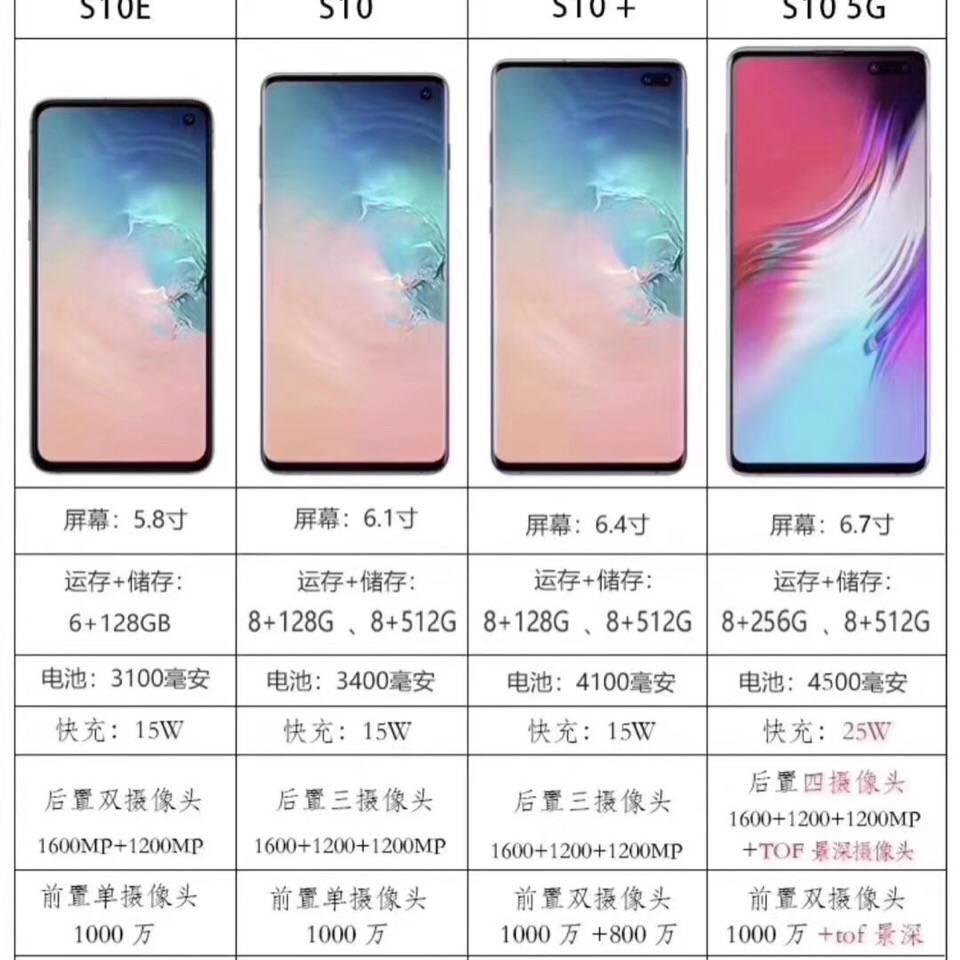 二手三星手機 二手全新三星S10 5G 曲屏全面屏手機Galaxy S10韓版5G手機S9 S10e