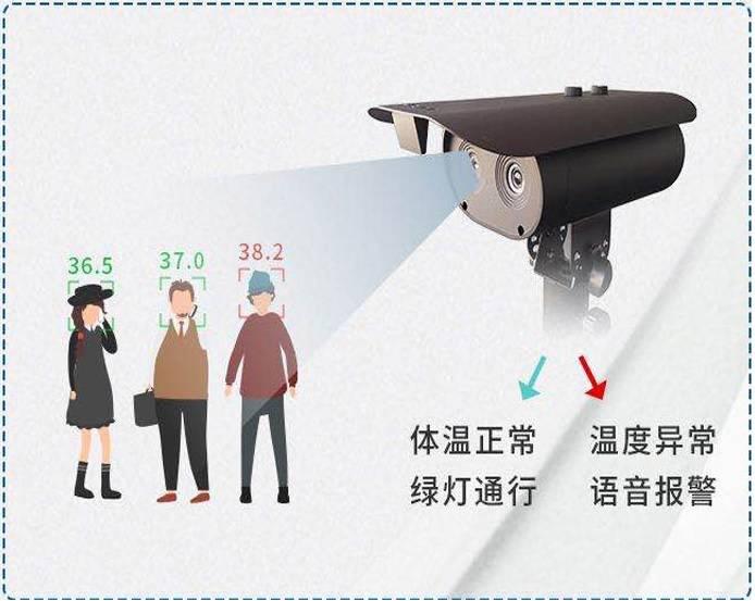 ♍防疫♍紅外線熱成像人體測溫儀自帶黑體無接觸快速檢測溫度攝像儀免電腦錄像機♍