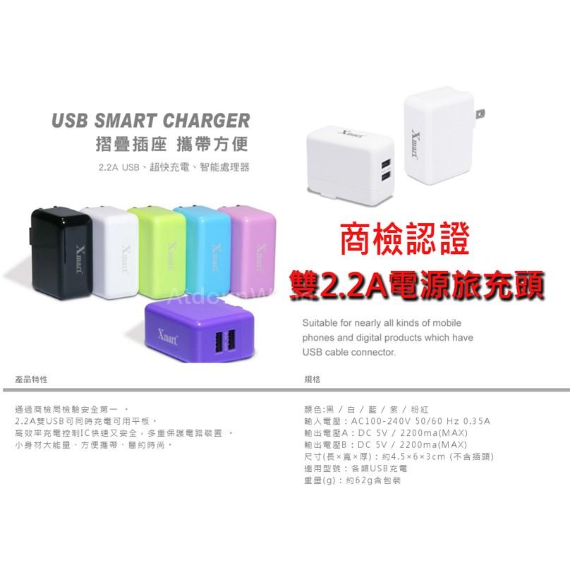 【商檢合格】SONY Xperia Z3+ Xperia Z4 E6533  2.2A雙USB充電器 旅充 充電頭