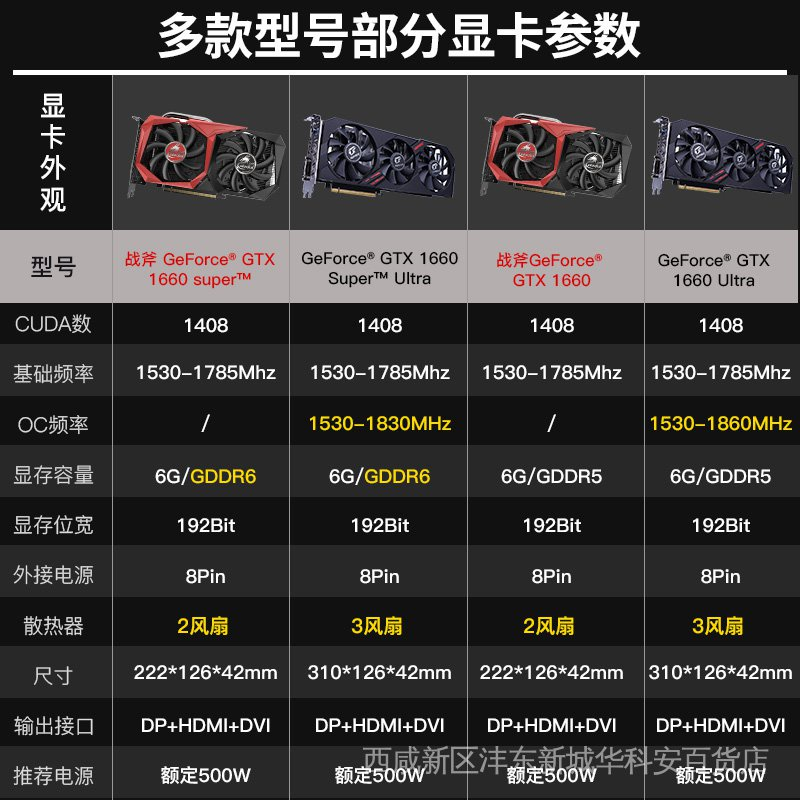 【新高度】七彩虹GTX1660Super顯卡1660s臺式電腦2060遊戲1660ti獨立顯卡