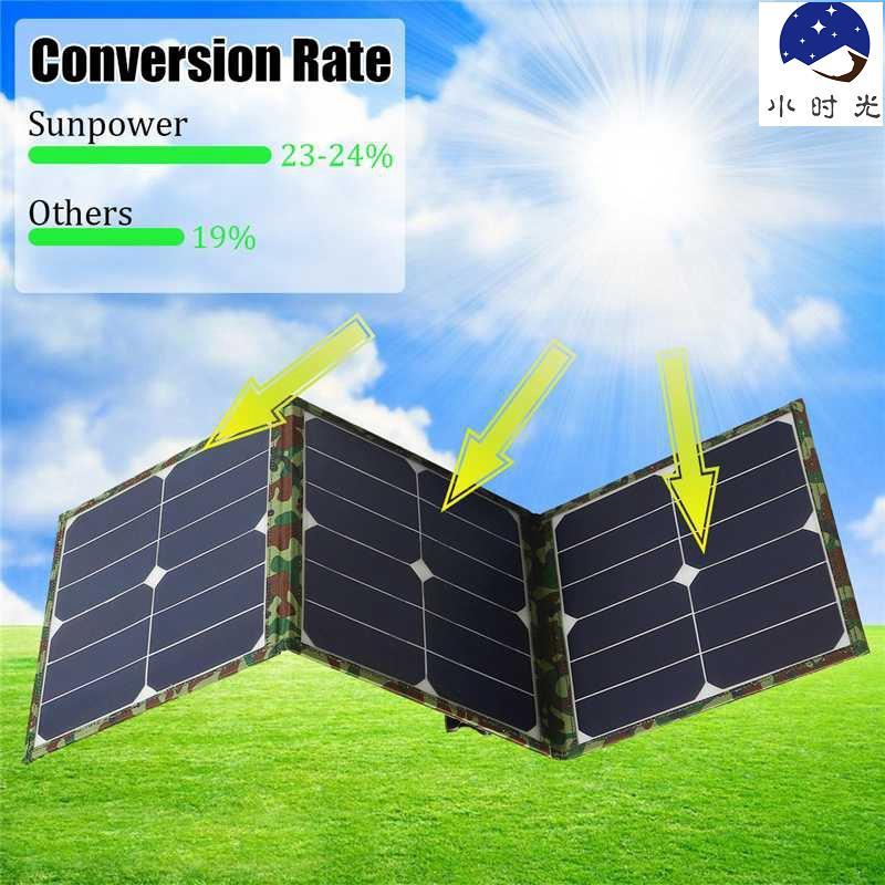 【台灣現貨免運】 SUNPOWER 晶片 100W太陽能折疊包 單晶太陽能板 戶外充電包充電電