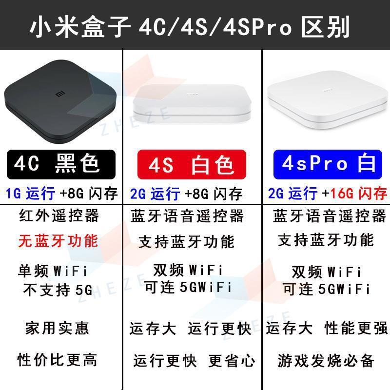熱賣台灣速發小米盒子4S PRO高清電視盒子家用4K無線網絡機頂盒越獄破解版
