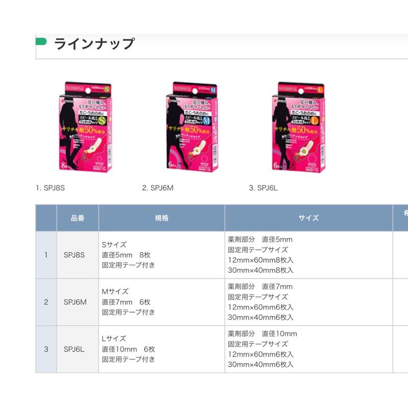 🇯🇵NICHIBAN 日絆 ➰雞眼貼布(尺寸:S/M/L)✔️現貨
