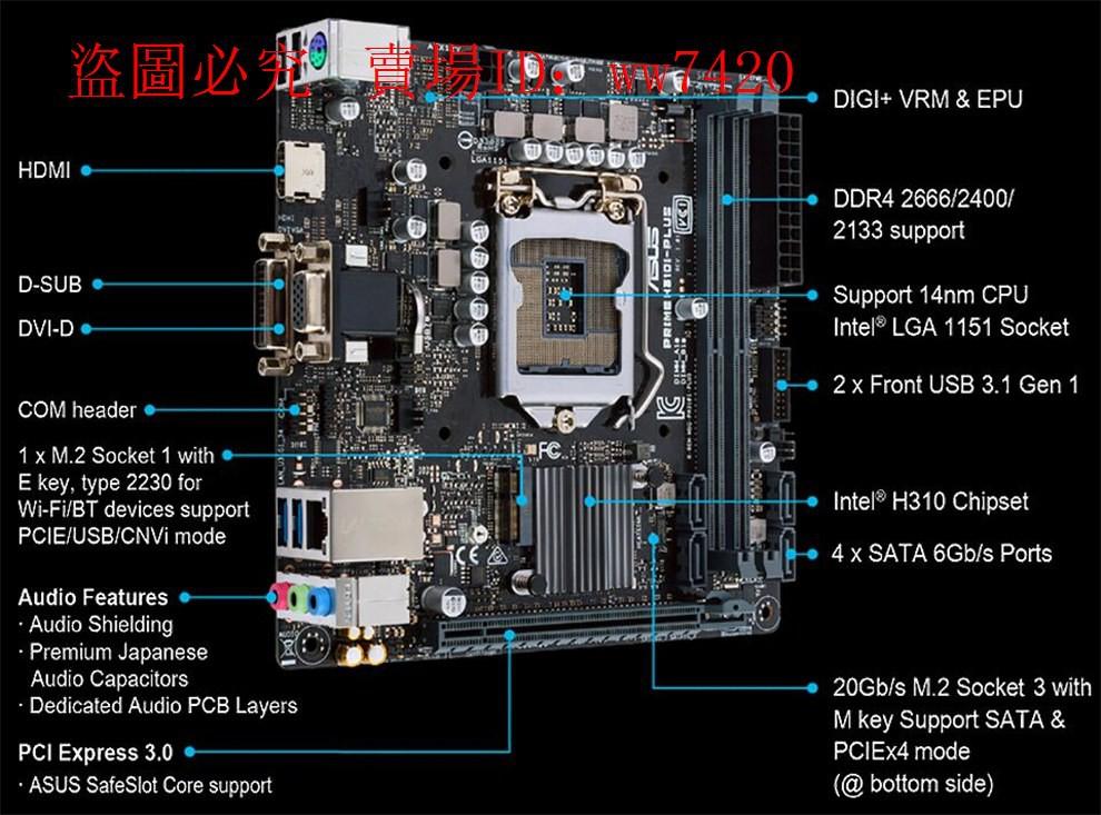 ROG華碩itx主板cpu套裝17×17H310I技嘉b450i b360i玩家國度b460i現貨