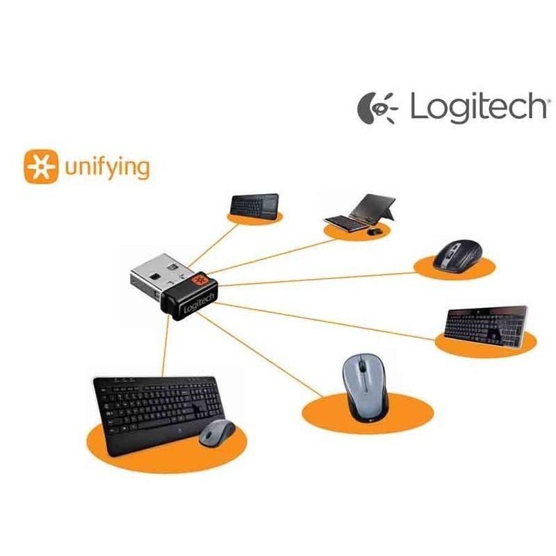Logitech 羅技 Unifying 超迷你無線接收器 1對6
