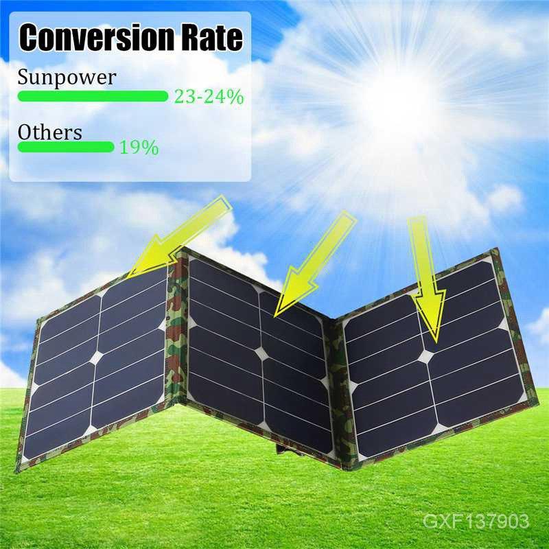 【現貨秒發】SUNPOWER 晶片 100W太陽能折疊包 單晶太陽能板 戶外充電包充電電腦手機充電--寶充電器 Vrwr