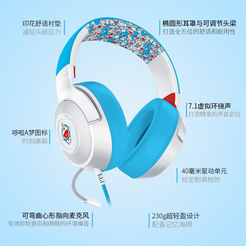 Razer 雷蛇  哆啦A夢 50週年 限定款 頭戴式 有線 音樂 遊戲 耳機帶麥