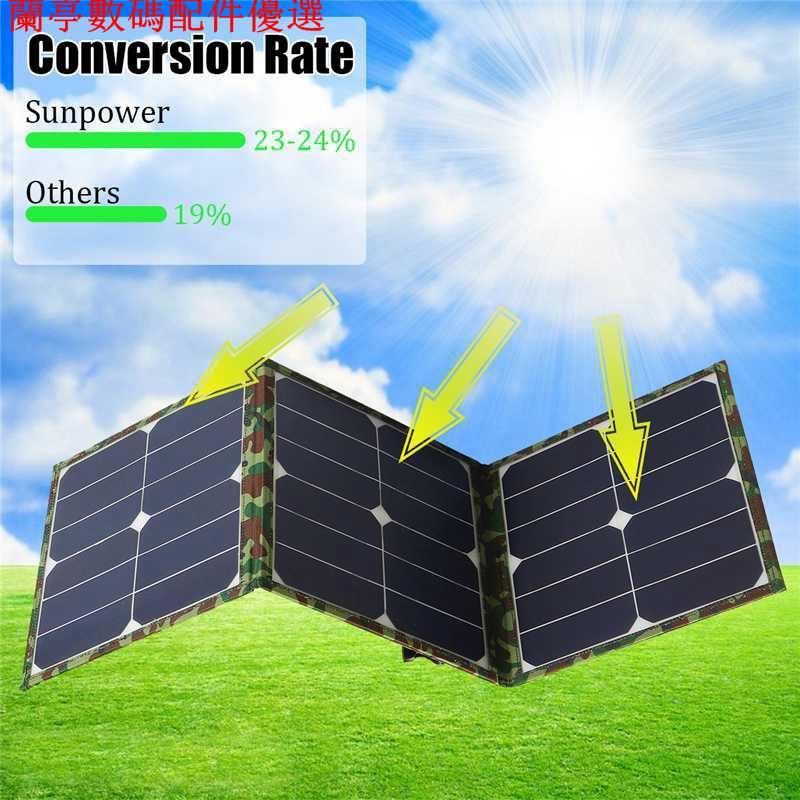 💕現貨💕SUNPOWER 晶片 100W太陽能折疊包 單晶太陽能板 戶外充電包充電電腦手機充電--寶充電器