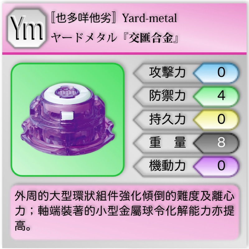 【Susu本舖】戰鬥陀螺 爆烈世代GT Ym軸 軸心拆售系列 B157