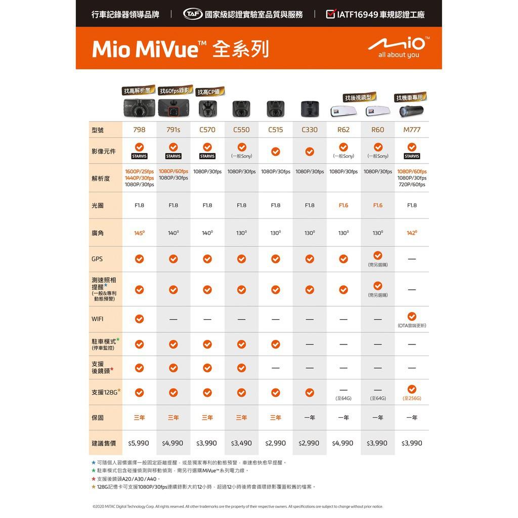 MIO 【客訂下單送32G】行車記錄器/雙視鏡/GPS測速