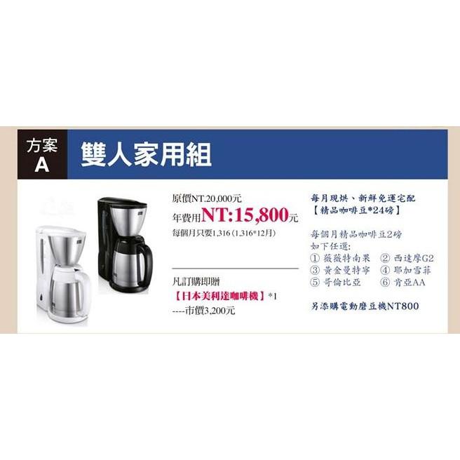 每月現烘咖啡豆2磅新鮮免運 送日本美利達咖啡機 (薇薇特南果,西達摩G2,黃金曼特寧,耶加雪菲,哥倫比亞,肯亞AA)