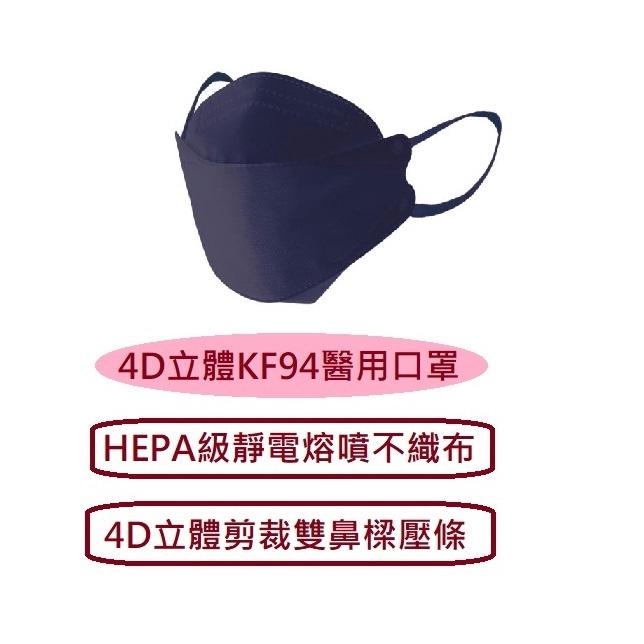 魔力歐若拉(深藍)台灣製造 久富餘4D立體KF94醫用醫療口罩 單片包裝一盒10入 雙層HEPA熔噴布 寬扁舒適彈性耳帶