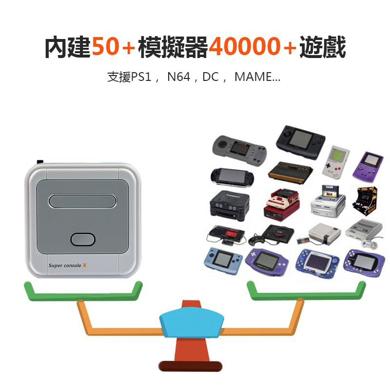 視屏2  (4K超高清+內建50000+遊戲)super console X復古遊戲機