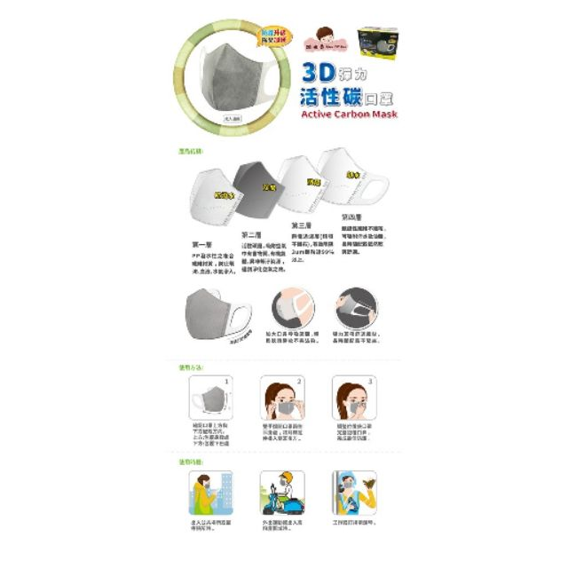 台灣製3D彈力三層/活性碳四層口罩 (成人款4入體驗包)多款請選
