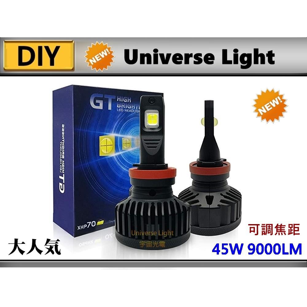 7//28熱銷產品GT 9000LM 解碼 LED 大燈 H4/HS1/H17/H7/H11/H16/9006/9012