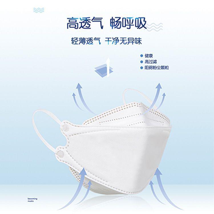 K94環保 韓國 魚型面罩 成人時尚柳葉型折疊立體防護口罩男女款韓版