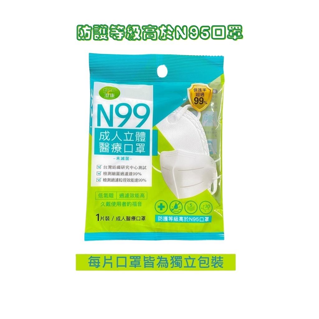 N99醫療用(防護高於N95等級)高防護口罩(獨立包裝)