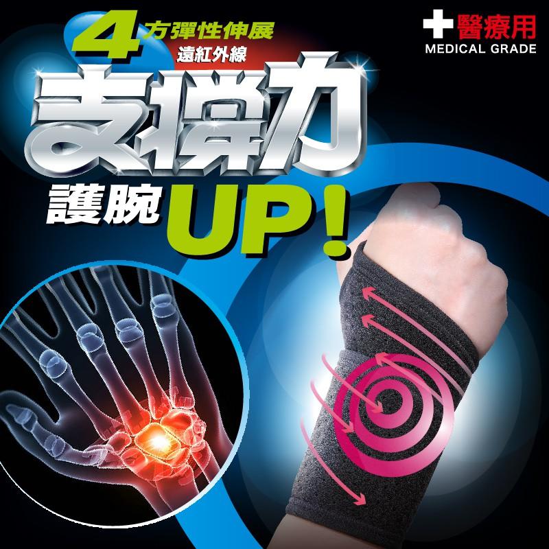 muva遠紅外線專業護腕-單入(醫療級) 左右手共用