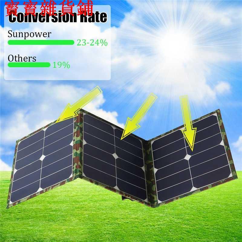 🔥台湾現貨滿599免運🔥SUNPOWER 晶片 100W太陽能折疊包 單晶太陽能板🔥蝦寳雜貨鋪爆款热销🔥