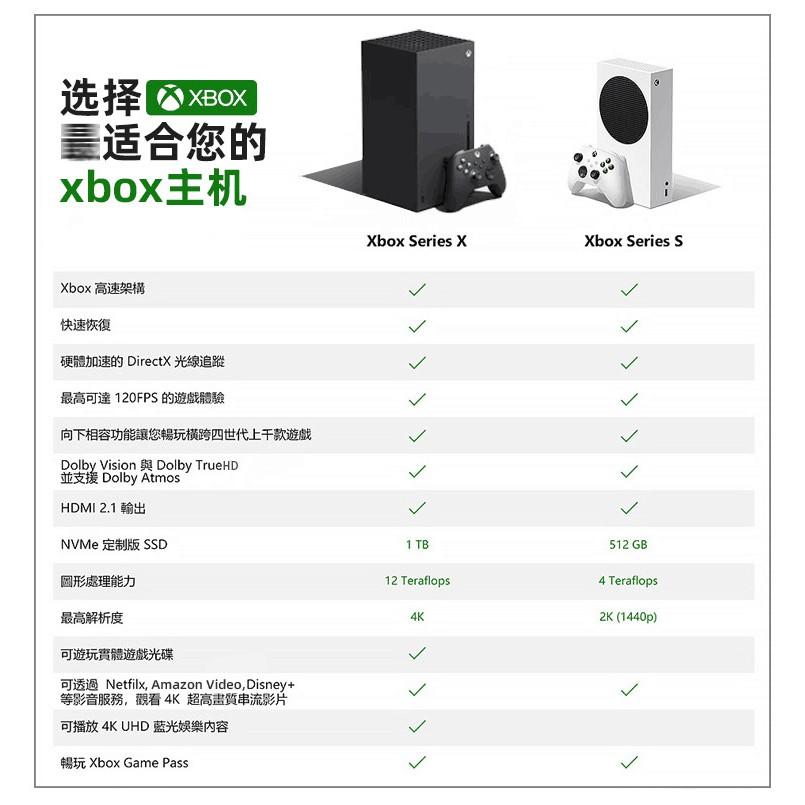 遊戲機【現貨國行微軟Xbox Series X 家用遊戲機XSX主機黑盒子xboxseriesx 爆款現貨