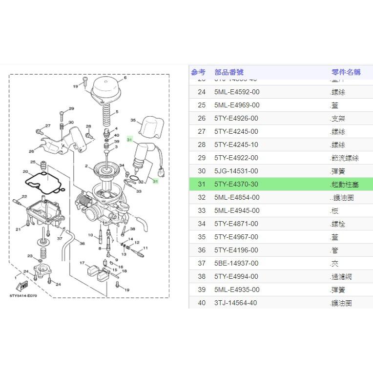 俗俗賣YAMAHA山葉原廠 起動柱塞 勁戰 新勁戰 化油器 電子 自動阻風門 起動閥組 料號:5TY-E4370-30