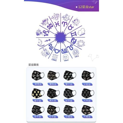 【♥12星座星空系列♥】【MD雙鋼印】衛部醫器許可證製壹字第008497號 成人口罩 醫用口罩 醫療口罩 10入精裝包